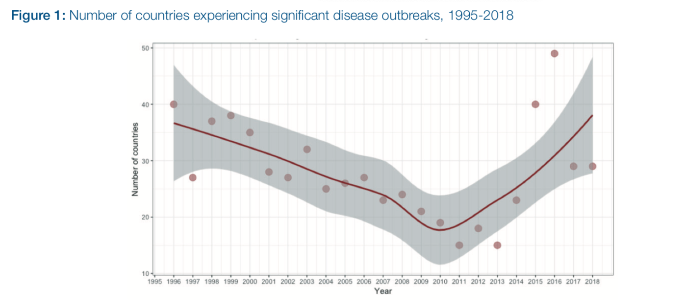 outbreaks-2020-03-23-13-16.png